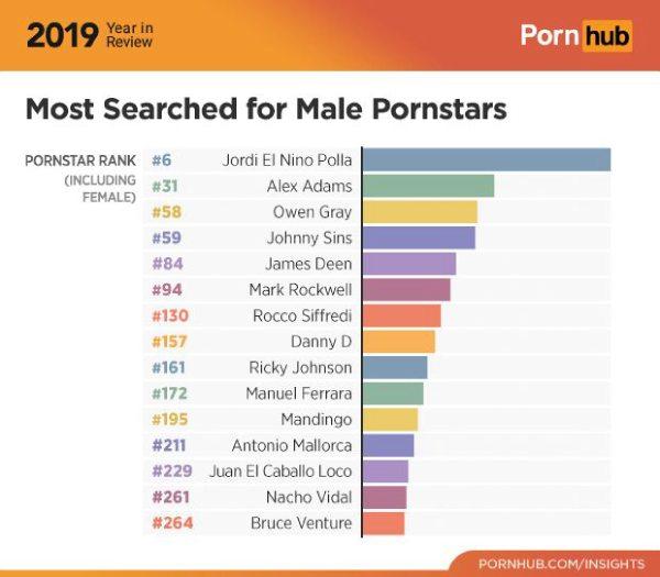 actores porno