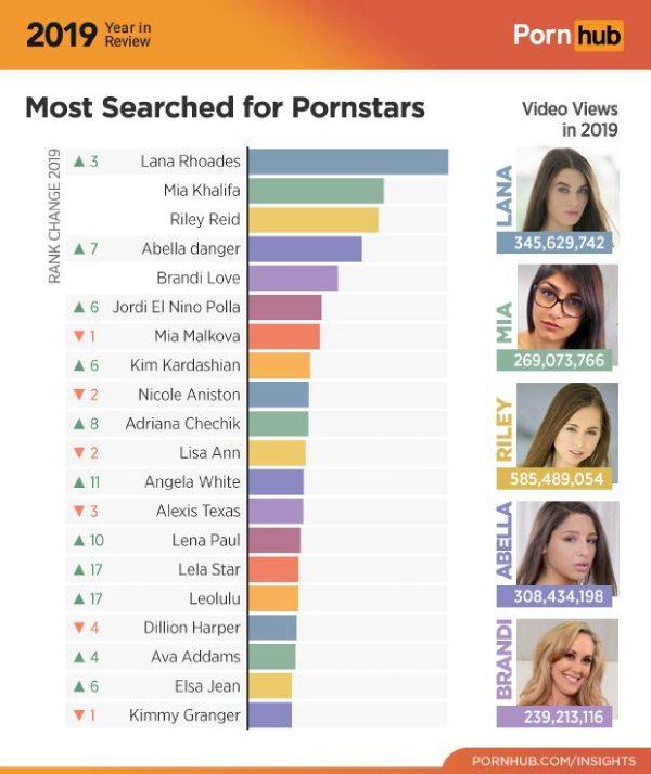 actrices porno