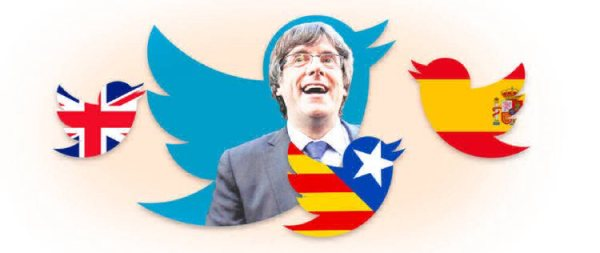 puigdemont twitter