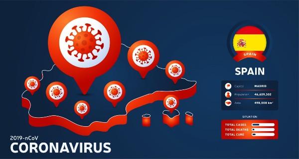 coronavirus españa, covid-19 españa